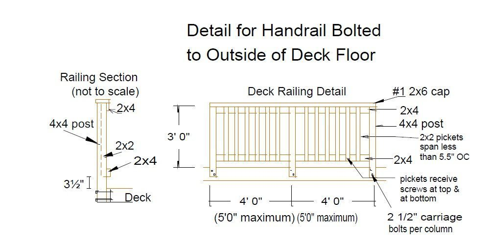 Building Decks Plan The Overlook and The Sunbather