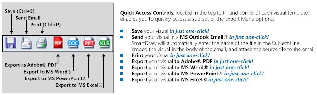5 Steps to Become a SmartDraw Power User