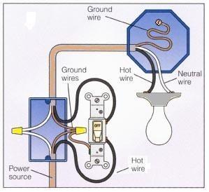 www.how-to-wire-it.com