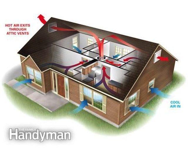 familyhandyman.com