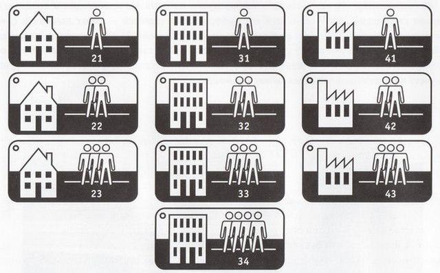 EN 685 classification // floorsymbols.com